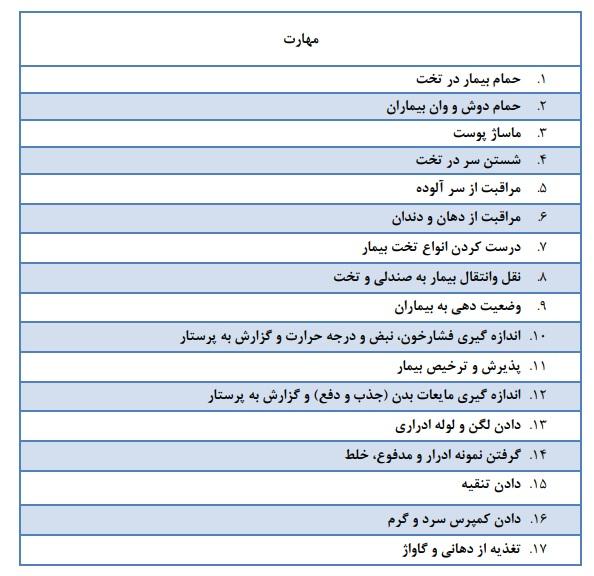 شرایط دوره های کمک پرستاری جهاد دانشگاهی
